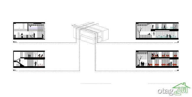 طراحی-داخلی-رستوران-مدرن (27)