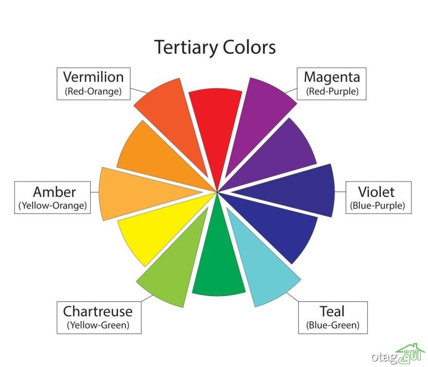 [5 روش] به کارگیری رنگ مکمل صورتی در دکوراسیون