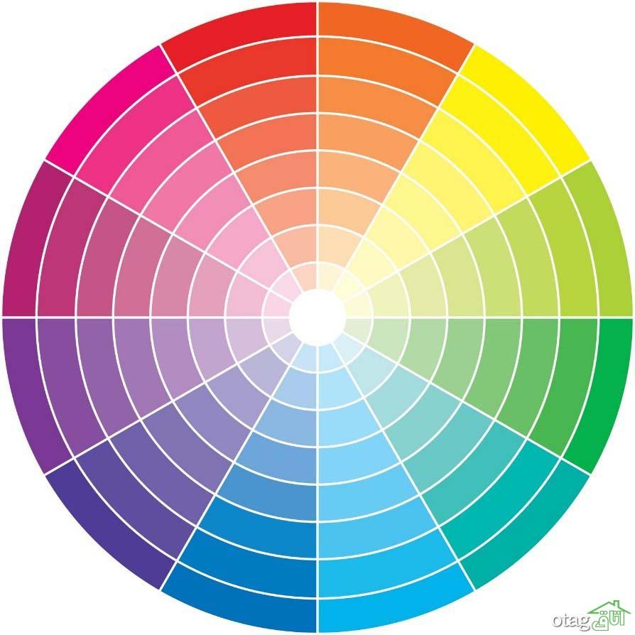 6 روش ایجاد رنگهای متضاد در دکوراسیون