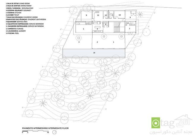 villa-design-in-lush-green-environment (14)
